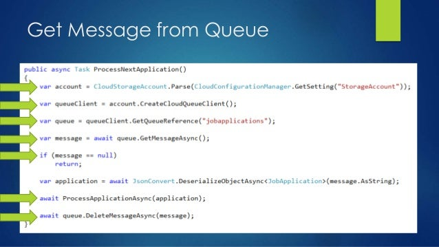 Get Message from Queue