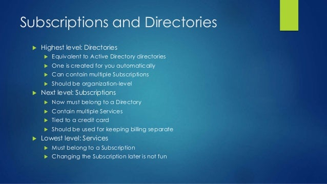 Subscriptions and Directories  Highest level: Directories  Equivalent to Active Directory directories  One is created f...