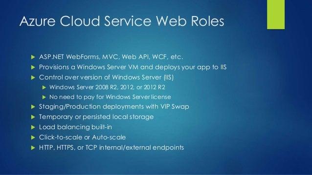 Azure Cloud Service Web Roles  ASP.NET WebForms, MVC, Web API, WCF, etc.  Provisions a Windows Server VM and deploys you...