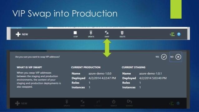 VIP Swap into Production