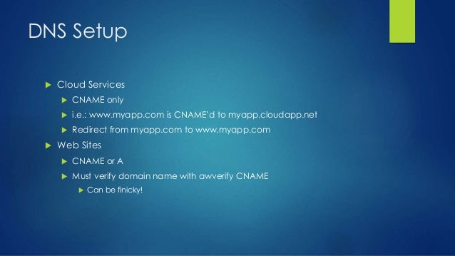 DNS Setup  Cloud Services  CNAME only  i.e.: www.myapp.com is CNAME'd to myapp.cloudapp.net  Redirect from myapp.com t...