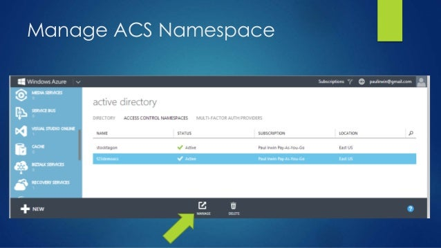 Manage ACS Namespace