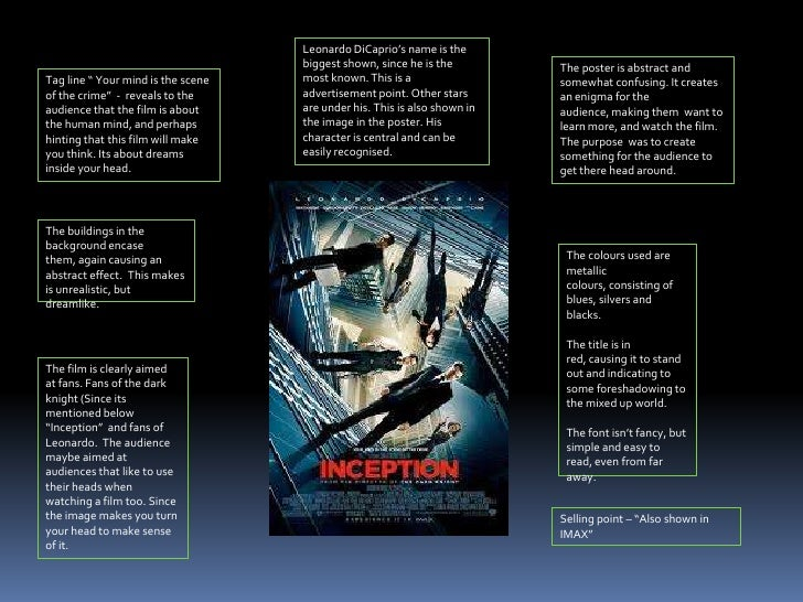 Movie posters powerpoint