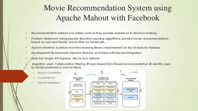 It Recommendation: Movie Recommendation System Using Apache Mahout And