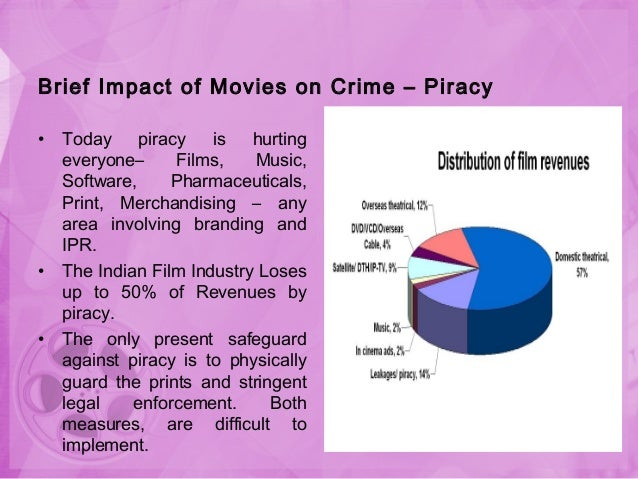 movies and their impact on society Lyrics have become more explicit in their references to drugs, sex, and violence over the years, particularly in certain genres  with the greatest impact on .