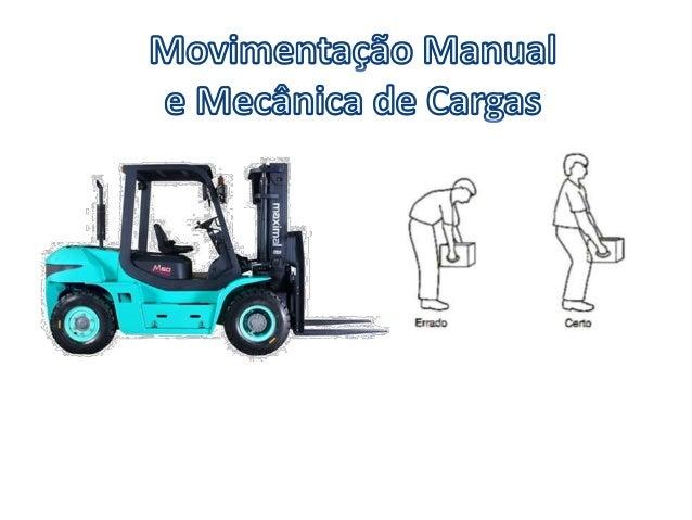• A Movimentação Manual de Cargas pode causar: • Deterioração gradual e cumulativa do sistema músculo-esquelético em resul...