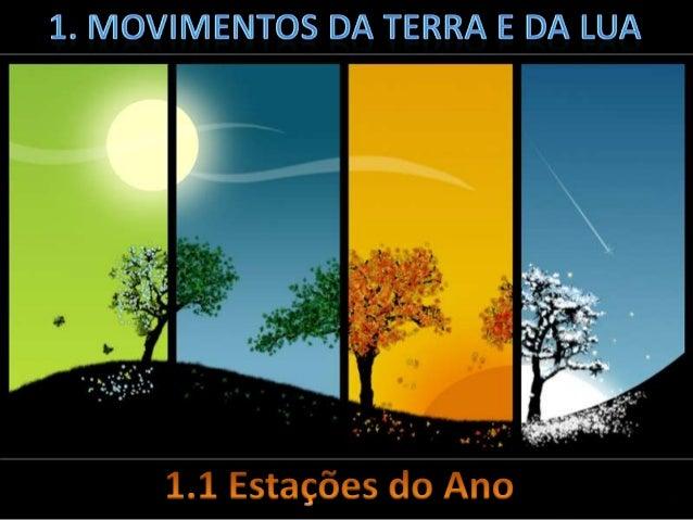 1.1 Estações do Ano A Terra, como todos os outros planetas do nosso sistema solar, gira em torno do sol – Movimento de tra...