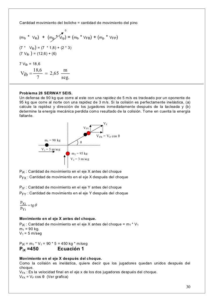 Movimiento lineal problemas for Desde cuando hay clausula suelo