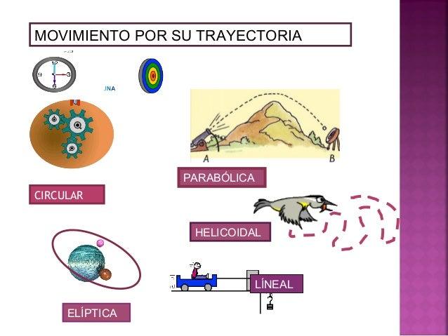 Movimiento 2 - Tipos de sensores de movimiento ...