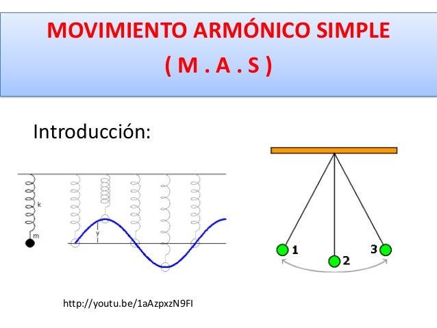 MOVIMIENTO ARMÓNICO SIMPLE ( M . A . S ) Introducción: http://youtu.be/1aAzpxzN9FI