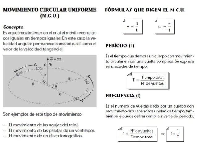 Movimiento circular (presentación)