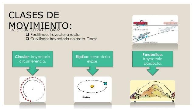 Movimiento rectilineo uniforme mru - Tipos de sensores de movimiento ...