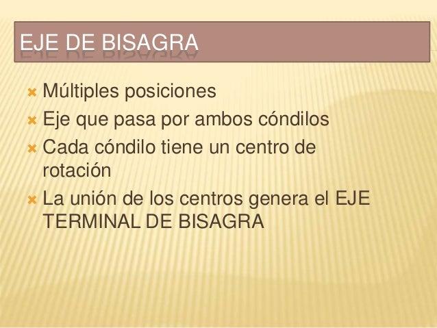 EJE DE BISAGRA   Múltiples posiciones   Eje que pasa por ambos cóndilos   Cada cóndilo tiene un centro de  rotación   ...