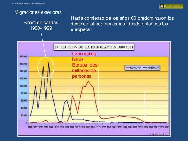 Migraciones crecimiento real y reparto de la poblaci n en for Exteriores espana