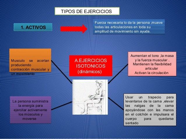 CUIDADOS DE ENFERMERÍA A PACIENTE CON NECESIDAD DE