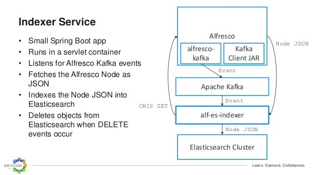 Moving From Actions & Behaviors to Microservices