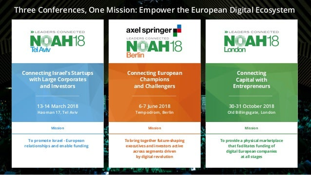 Three Conferences, One Mission: Empower the European Digital Ecosystem To provide a physical marketplace that facilitates ...
