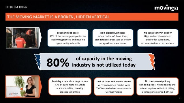 2 PROBLEM TODAY THE MOVING MARKET IS A BROKEN, HIDDEN VERTICAL Local and sub-scale 95% of the moving companies are locally...