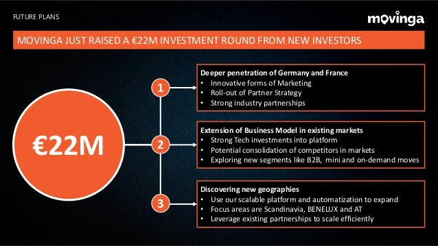 8 FUTURE PLANS MOVINGA JUST RAISED A €22M INVESTMENT ROUND FROM NEW INVESTORS €22M Deeper penetration of Germany and Franc...