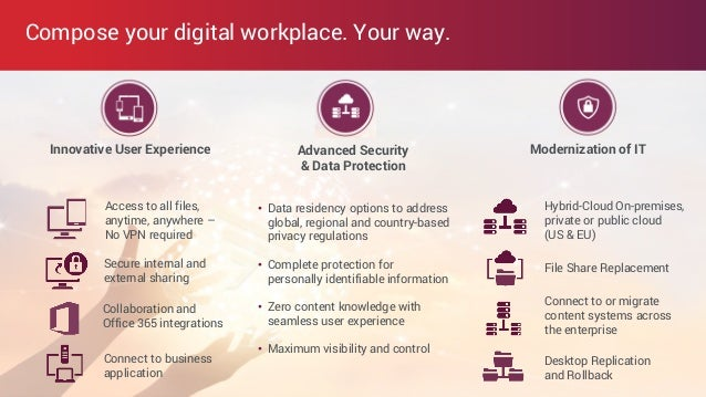 axway.comaxway.com Compose your digital workplace. Your way. Desktop Replication and Rollback Connect to or migrate conten...