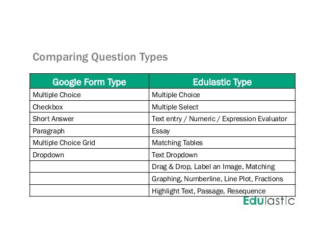 7 comparing question types google form
