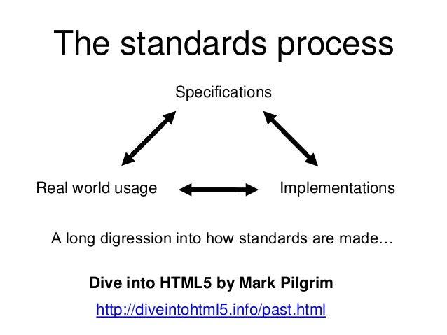 "The standards process Mozilla Developer http://lists.w3.org/Archives/Public/public-html/2010Jan/0107.html ""Implementations..."