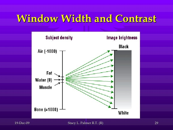 Moving from analog to digital 2 0 for Window width