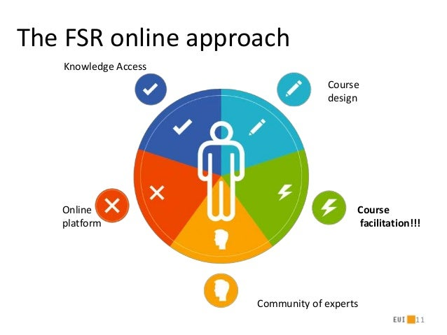 Online Learning and Teaching at Florence School of