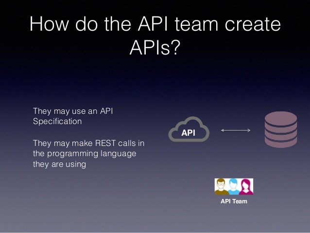 writing api documentation Writing a simple rest api this tutorial is an introduction to writing rest apis using the rest packagesit will cover defining the api, running it in a web framework, generating documentation, and generating and running api client libraries.