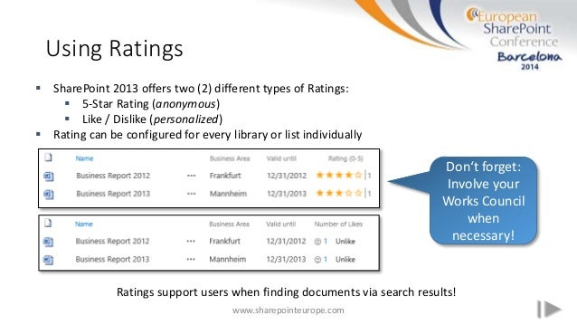 Moving mountains with sharepoint document management with sharepoin 19 using ratings publicscrutiny Gallery