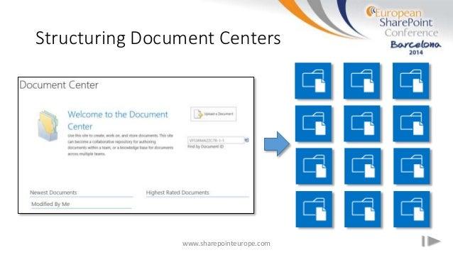 sharepoint 2013 document template