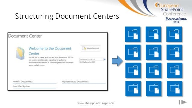 Moving mountains with sharepoint document management with sharepoin structuring document centers sharepointeurope pronofoot35fo Gallery