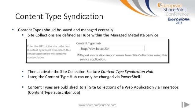Content Type Syndication www.sharepointeurope.com  Content Types should be saved and managed centrally  Site Collections...