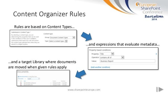 Content Organizer Rules www.sharepointeurope.com Rules are based on Content Types… …and expressions that evaluate metadata...