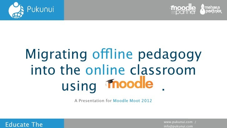 Migrating offline pedagogy     into the online classroom          using           .              A Presentation for Moodle...