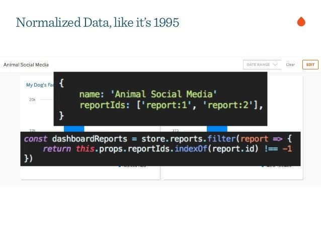 NormalizedData,likeit's1995