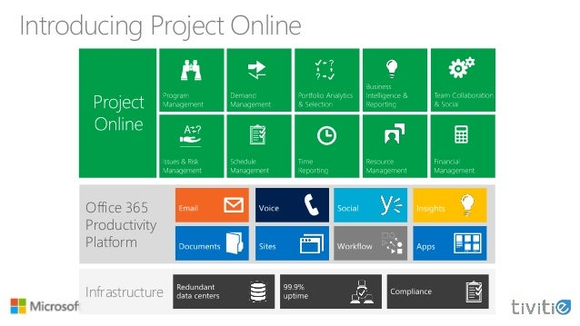 Moving To Microsoft Project Online