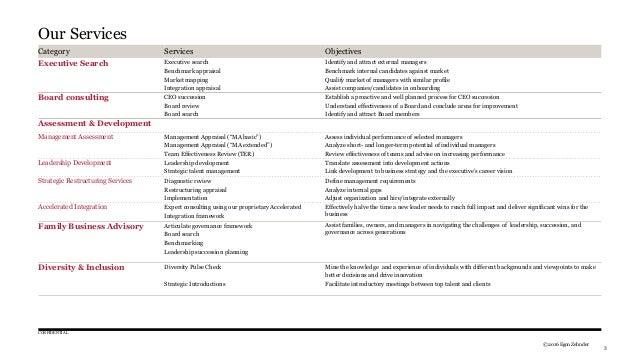 egon zehnder information and research services pvtltd. jobs