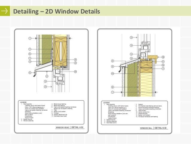 Detailing 2d window details 38 detailing 3d window installa on