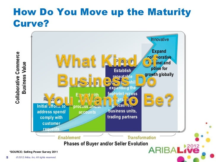 how to move up in a company