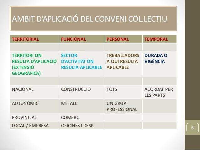 Els convenis col lectius i els conflictes col lectius for Conveni col lectiu d oficines i despatxos