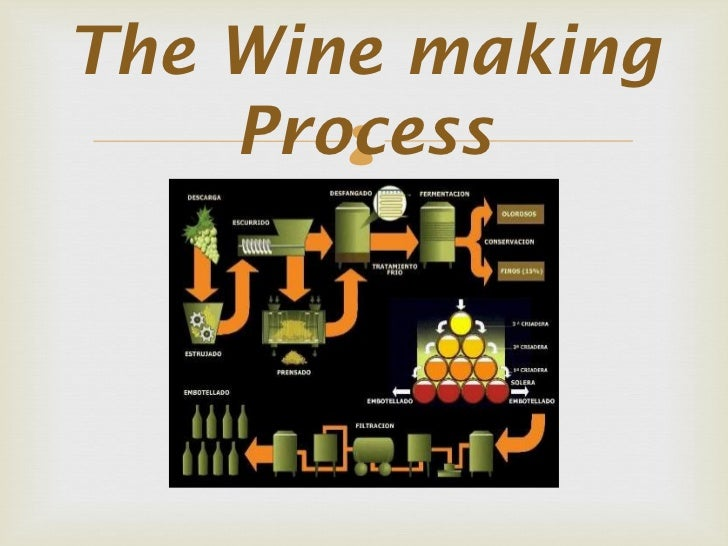 The Wine making    Process       
