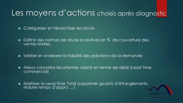 Optimiser les stocks et augmenter le service rendu au client Slide 3