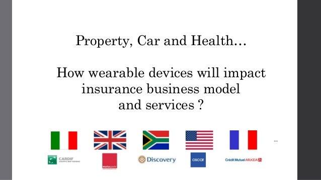 Car Insurance Postcode Risk