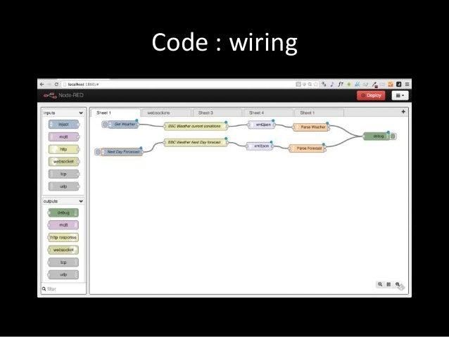 Bc Building Code Course Online