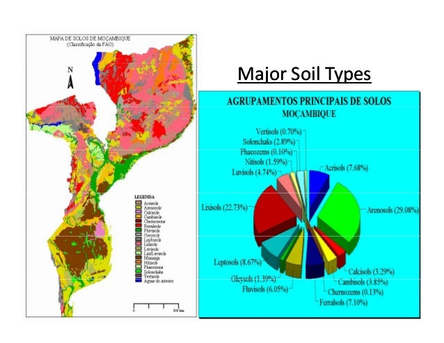 Diagram soil types images how to guide and refrence for Soil and its types