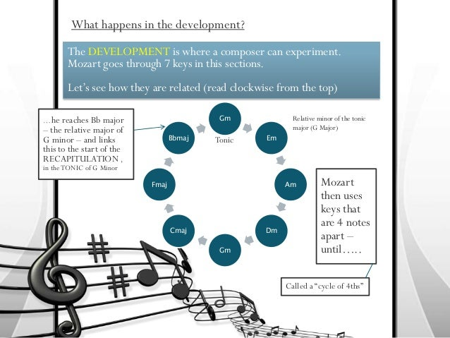 What happens in the development?       The DEVELOPMENT is where a composer can experiment.       Mozart goes through 7 key...