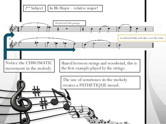 2nd Subject   In Bb Major – relative major!                          Woodwind link passage                                ...