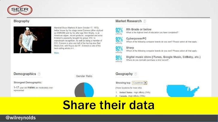 Share their data@wilreynolds