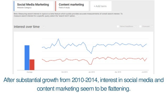 """""""SEO"""" remains the dominant term in our field."""